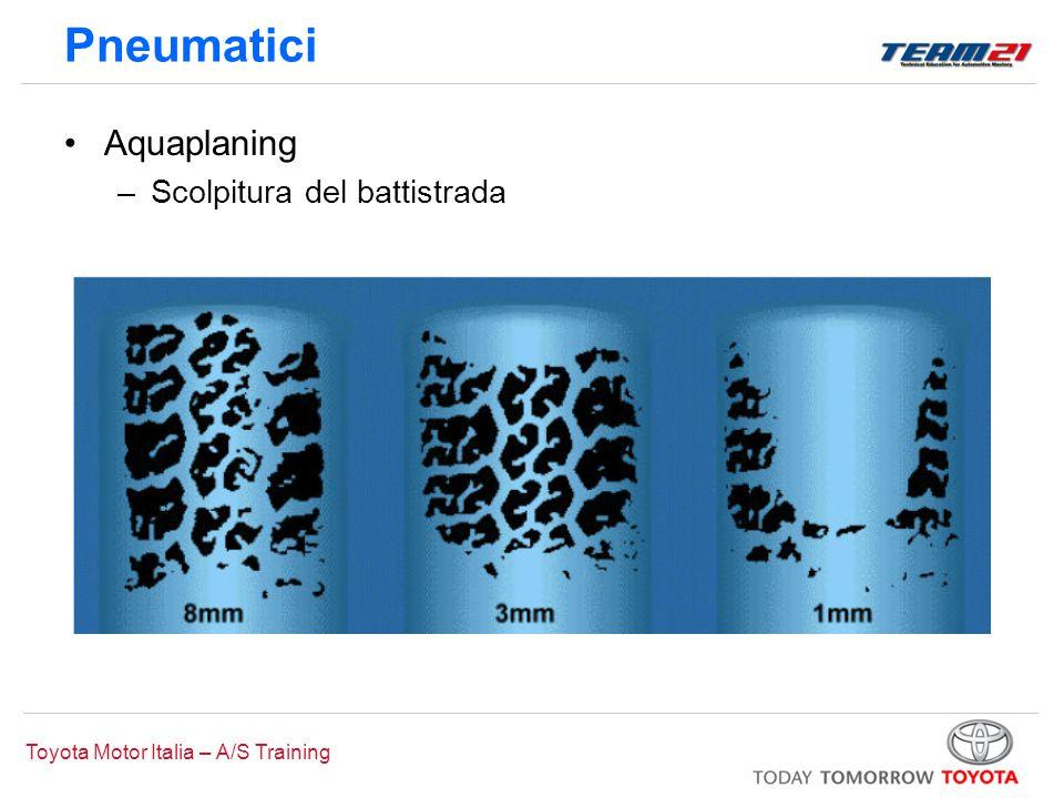 Pneumatici Aquaplaning Scolpitura del battistrada