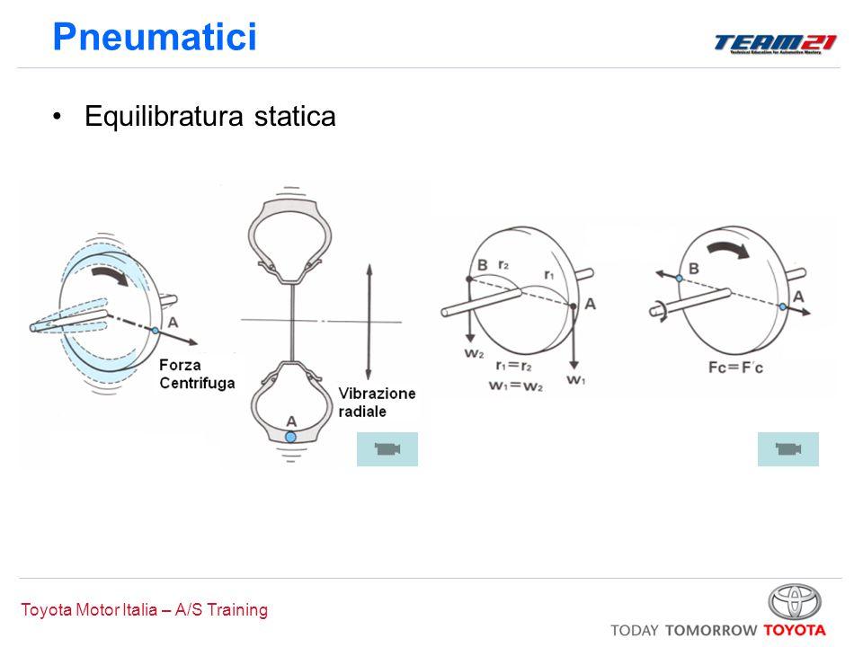 Pneumatici Equilibratura statica