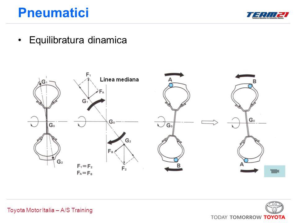 Pneumatici Equilibratura dinamica