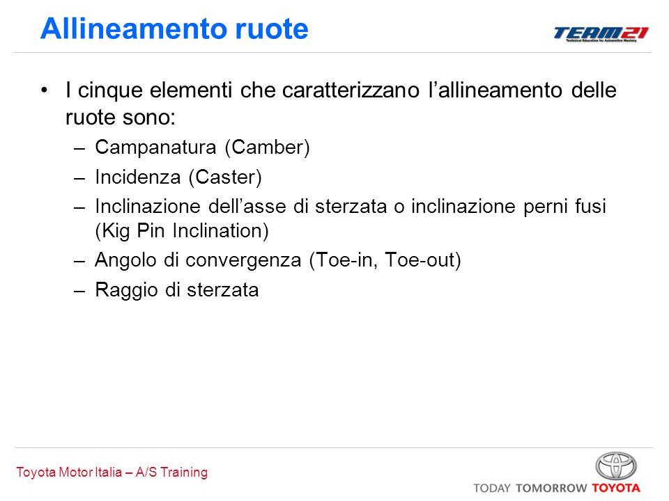 Allineamento ruote I cinque elementi che caratterizzano l'allineamento delle ruote sono: Campanatura (Camber)