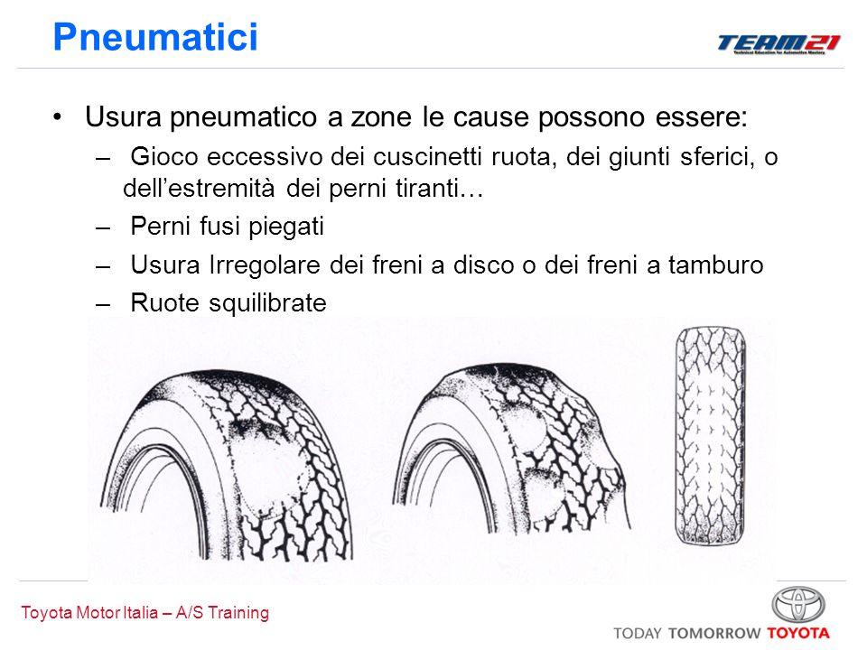 Pneumatici Usura pneumatico a zone le cause possono essere: