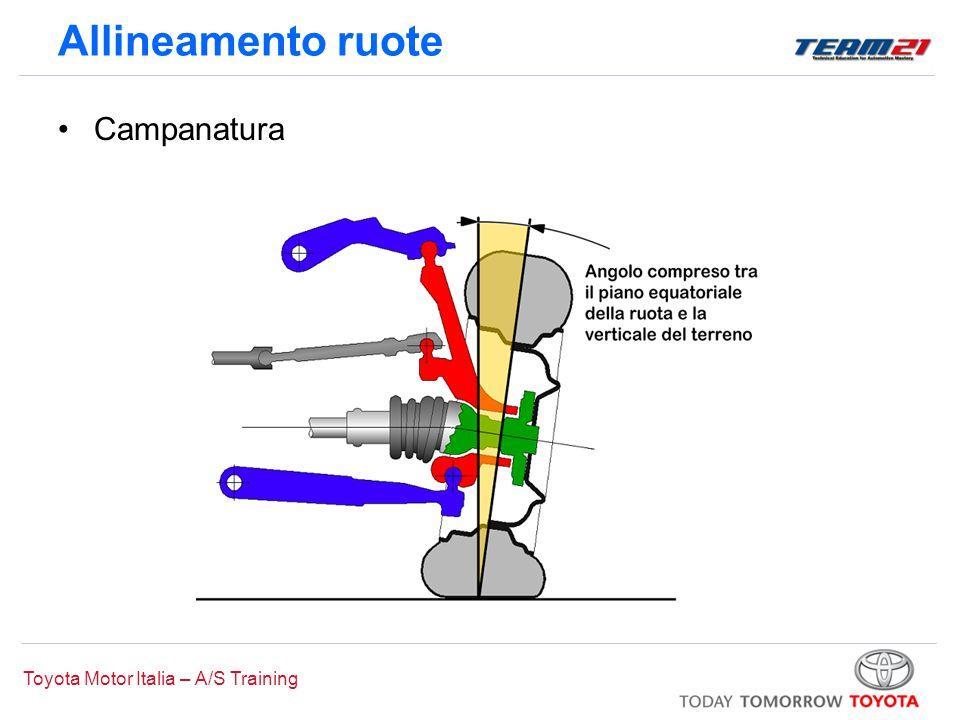 Allineamento ruote Campanatura
