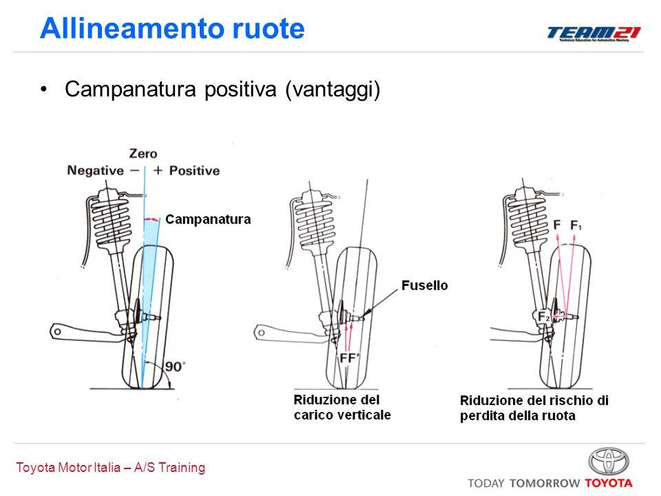 Allineamento ruote Campanatura positiva (vantaggi)