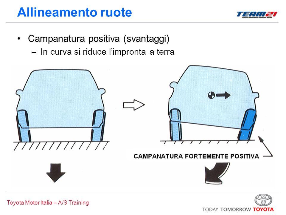 Allineamento ruote Campanatura positiva (svantaggi)