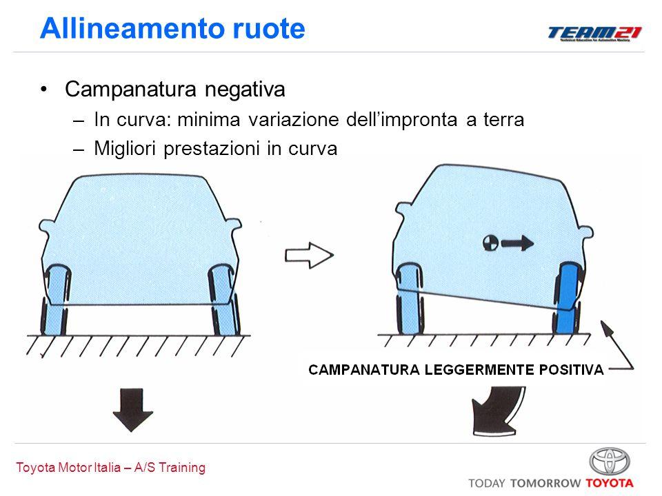 Allineamento ruote Campanatura negativa