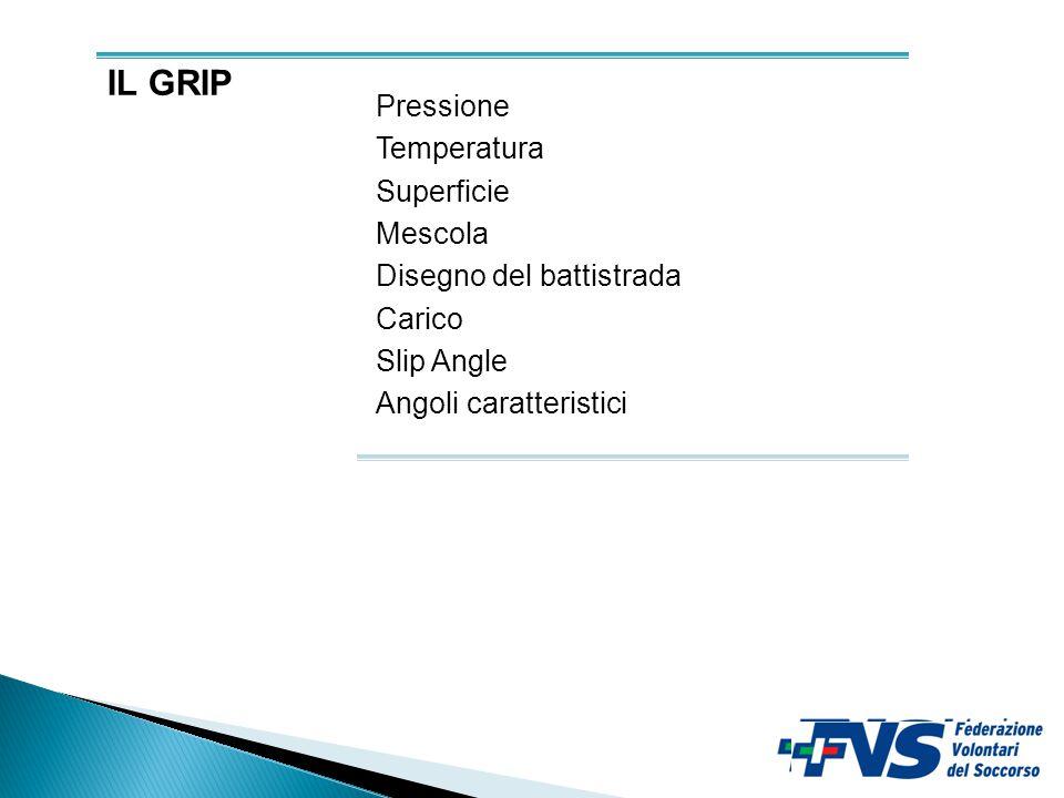 IL GRIP Pressione Temperatura Superficie Mescola
