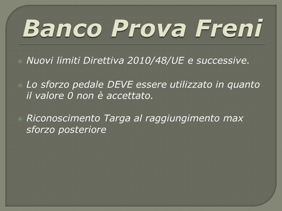 Banco Prova Freni Nuovi limiti Direttiva 2010/48/UE e successive.
