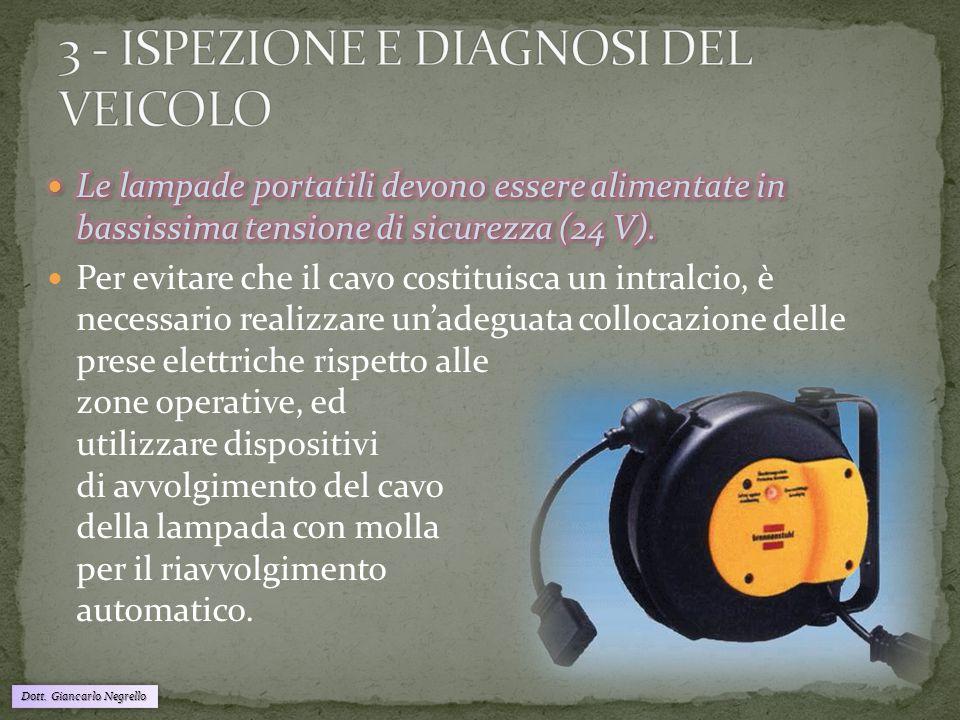3 - ISPEZIONE E DIAGNOSI DEL VEICOLO