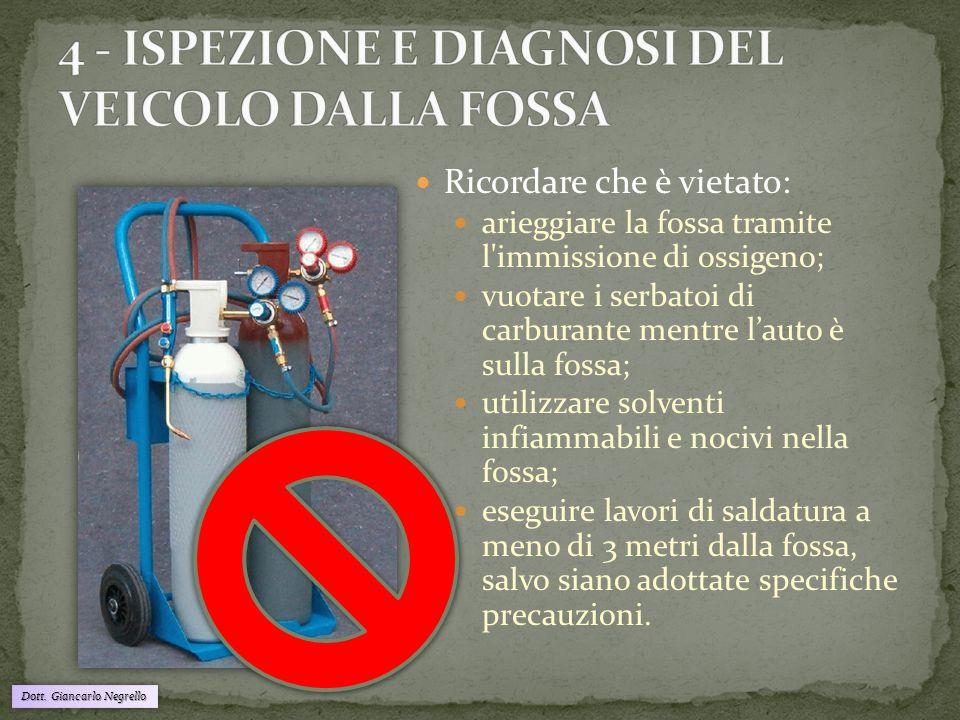 4 - ISPEZIONE E DIAGNOSI DEL VEICOLO DALLA FOSSA