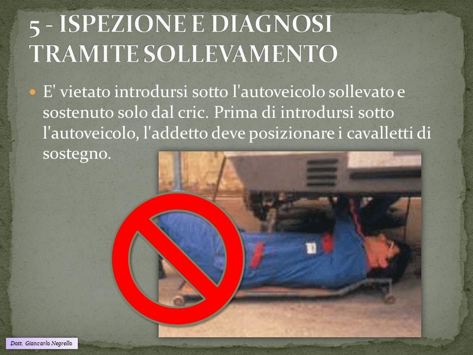 5 - ISPEZIONE E DIAGNOSI TRAMITE SOLLEVAMENTO