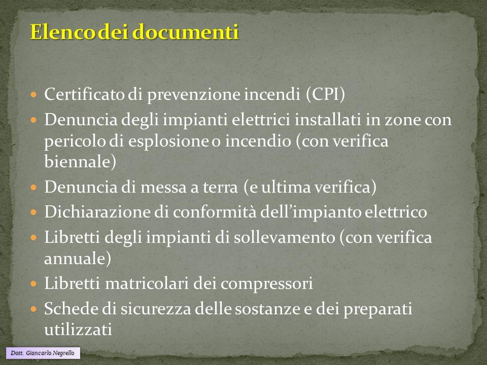Elenco dei documenti Certificato di prevenzione incendi (CPI)