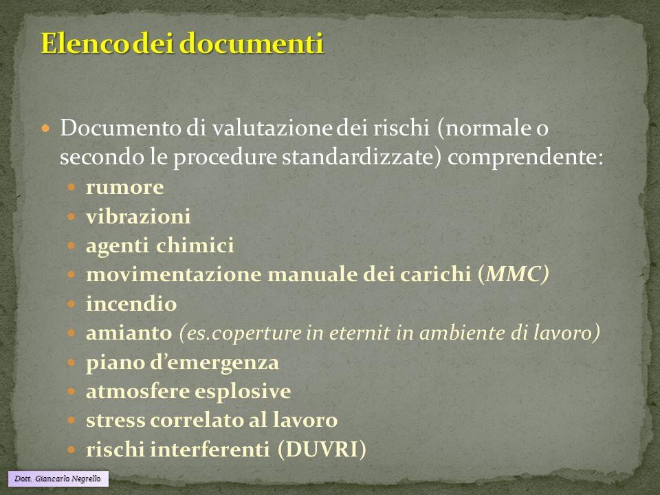 Elenco dei documenti Documento di valutazione dei rischi (normale o secondo le procedure standardizzate) comprendente: