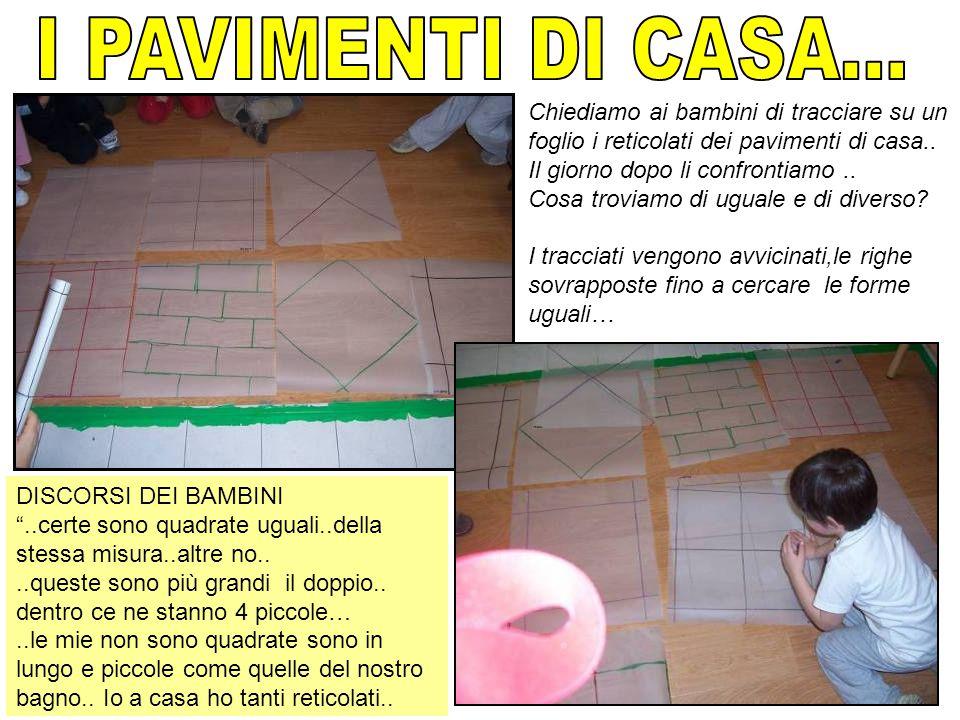 I PAVIMENTI DI CASA... Chiediamo ai bambini di tracciare su un foglio i reticolati dei pavimenti di casa..