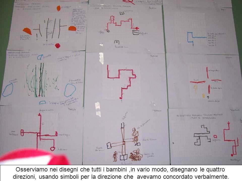 Osserviamo nei disegni che tutti i bambini ,in vario modo, disegnano le quattro