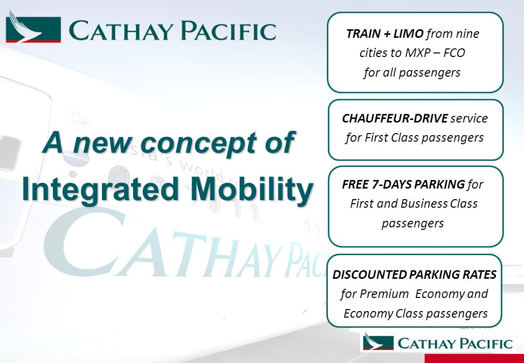 A new concept of Integrated Mobility