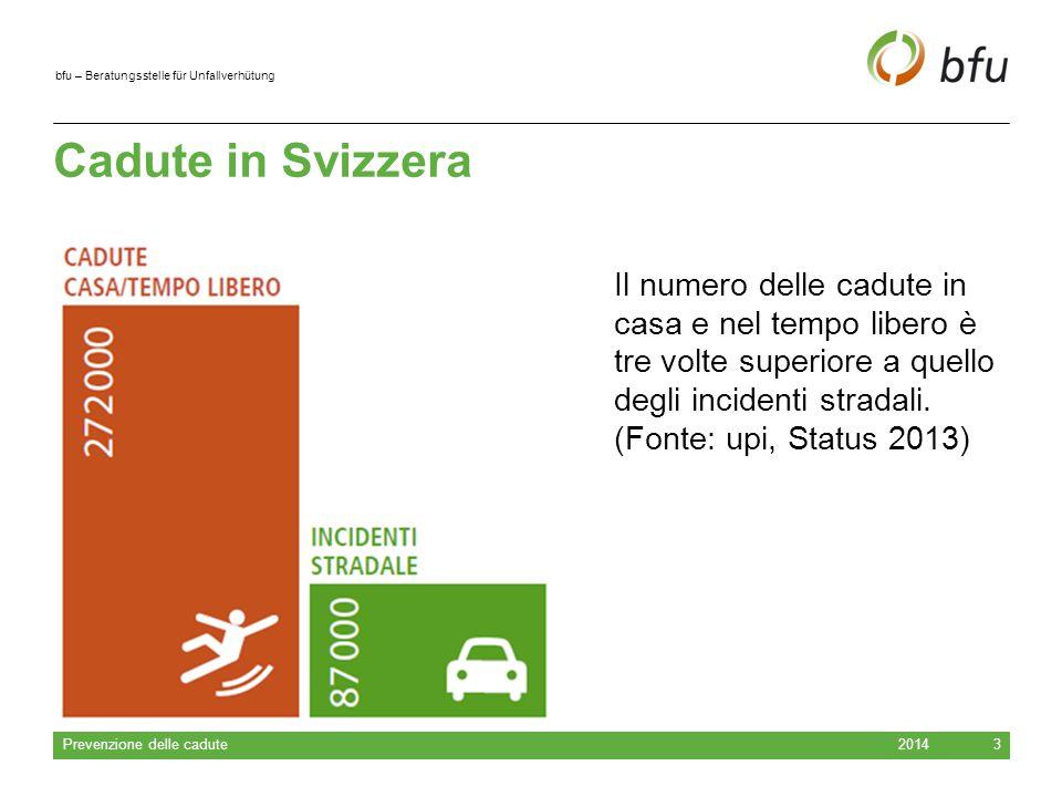 Cadute in Svizzera
