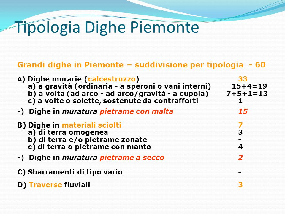 Tipologia Dighe Piemonte