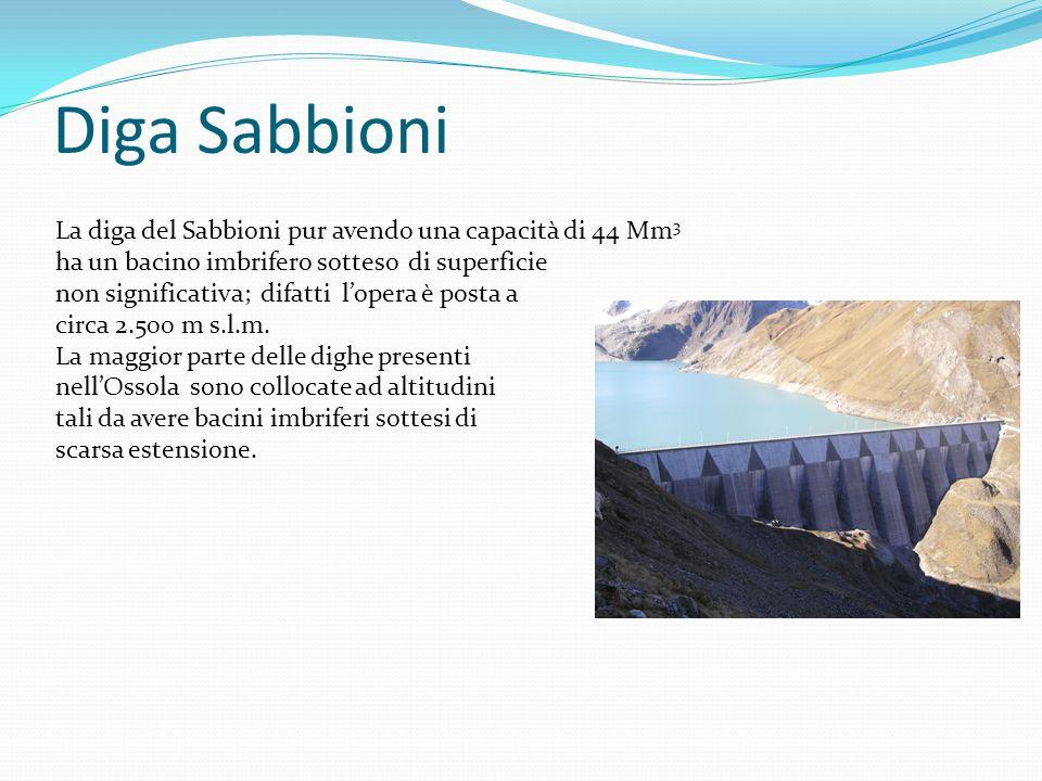 Diga Sabbioni La diga del Sabbioni pur avendo una capacità di 44 Mm3