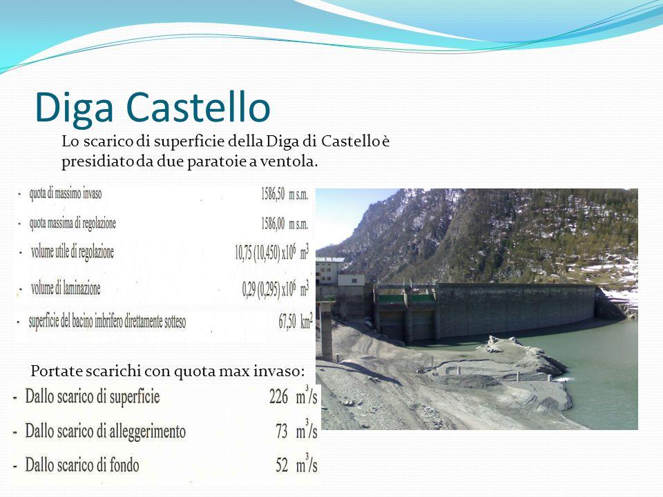 Diga Castello Lo scarico di superficie della Diga di Castello è presidiato da due paratoie a ventola.