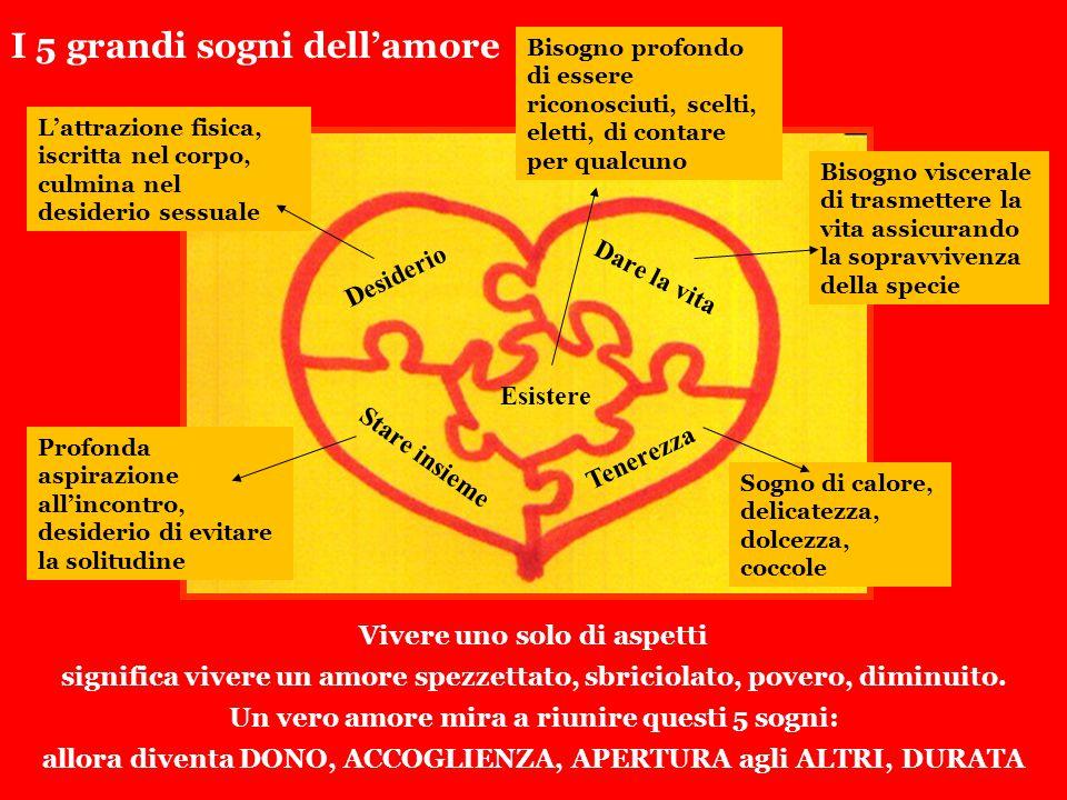 I 5 grandi sogni dell'amore