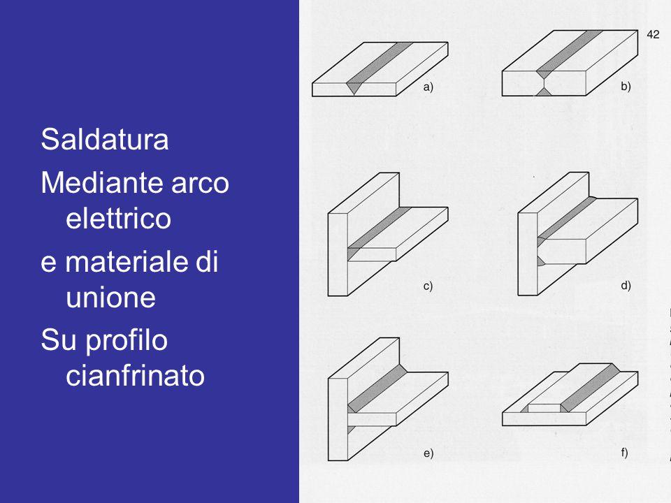 Saldatura Mediante arco elettrico e materiale di unione Su profilo cianfrinato