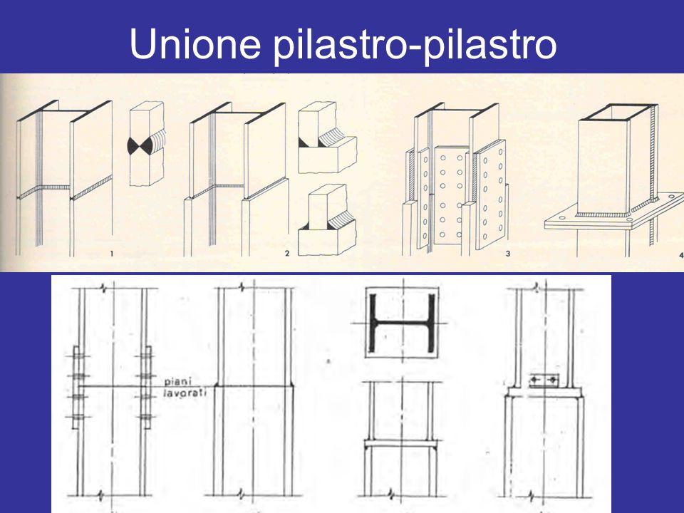 Unione pilastro-pilastro