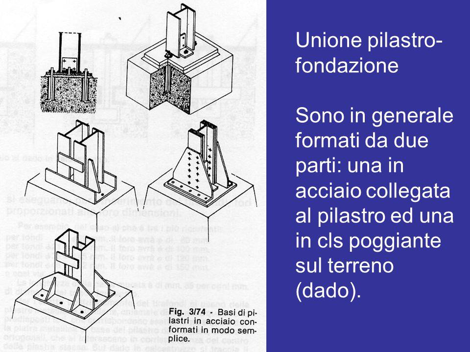 Unione pilastro-fondazione Sono in generale formati da due parti: una in acciaio collegata al pilastro ed una in cls poggiante sul terreno (dado).