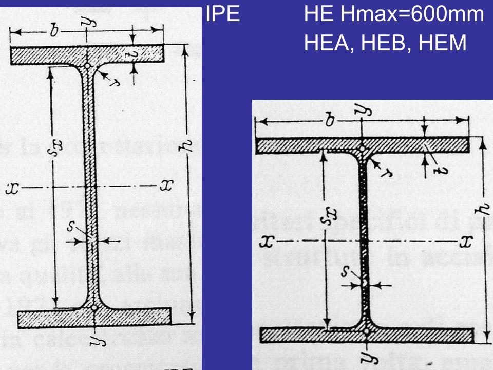 IPE HE Hmax=600mm HEA, HEB, HEM