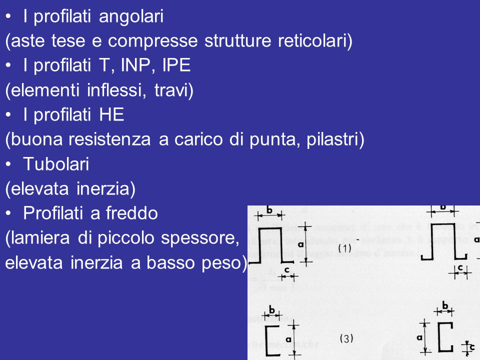 I profilati angolari (aste tese e compresse strutture reticolari) I profilati T, INP, IPE. (elementi inflessi, travi)