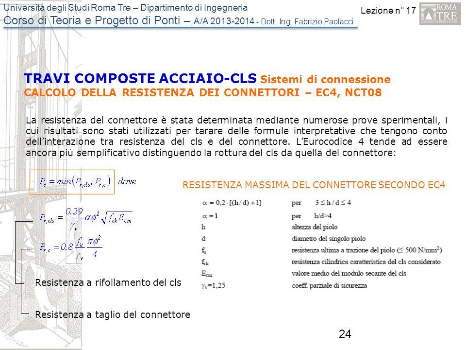 TRAVI COMPOSTE ACCIAIO-CLS Sistemi di connessione