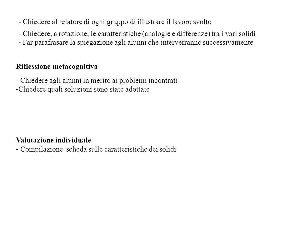 - Chiedere al relatore di ogni gruppo di illustrare il lavoro svolto