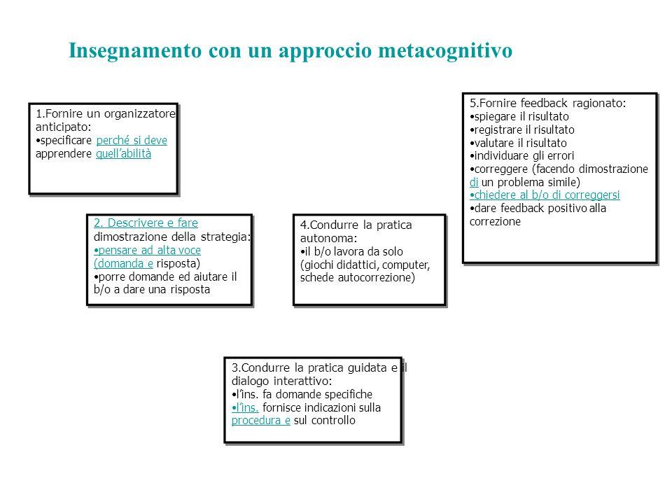Insegnamento con un approccio metacognitivo