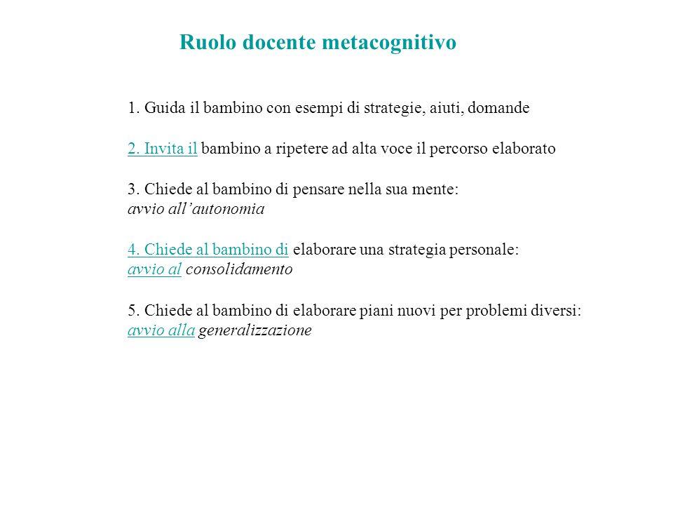 Ruolo docente metacognitivo