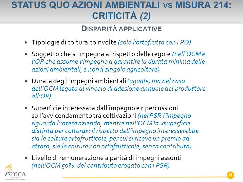 STATUS QUO AZIONI AMBIENTALI vs MISURA 214: CRITICITÀ (2)