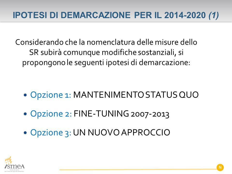 IPOTESI DI DEMARCAZIONE PER IL 2014-2020 (1)