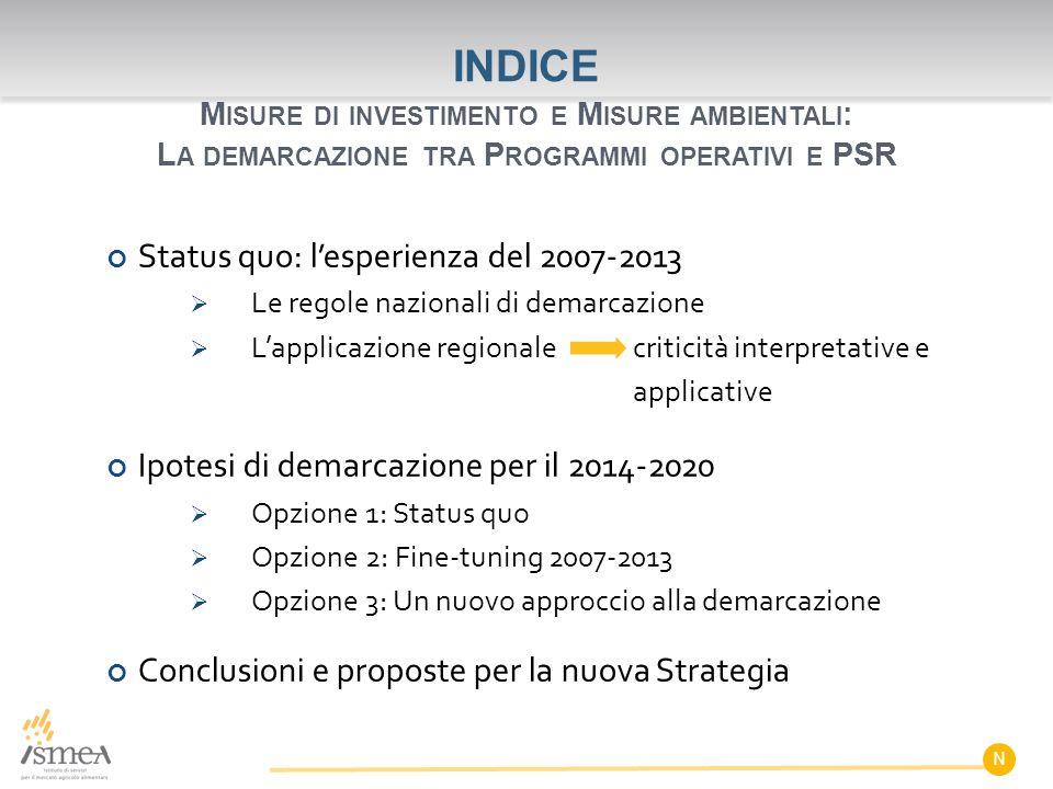 INDICE Status quo: l'esperienza del 2007-2013