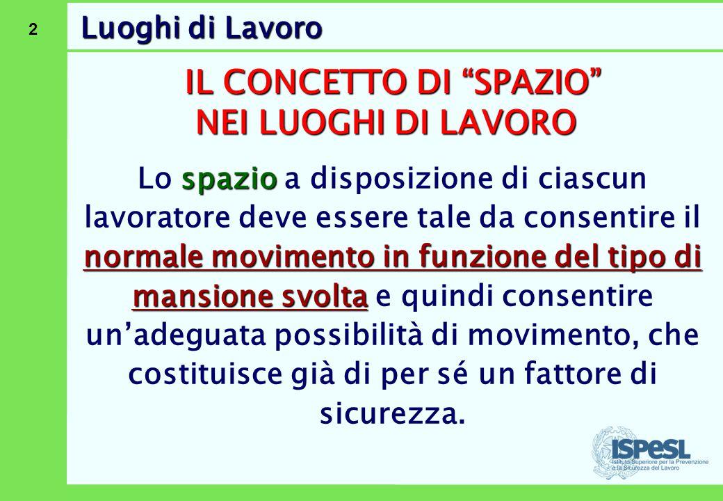 Art.62 D.Lgs 81/08: Definizione di LUOGO di LAVORO