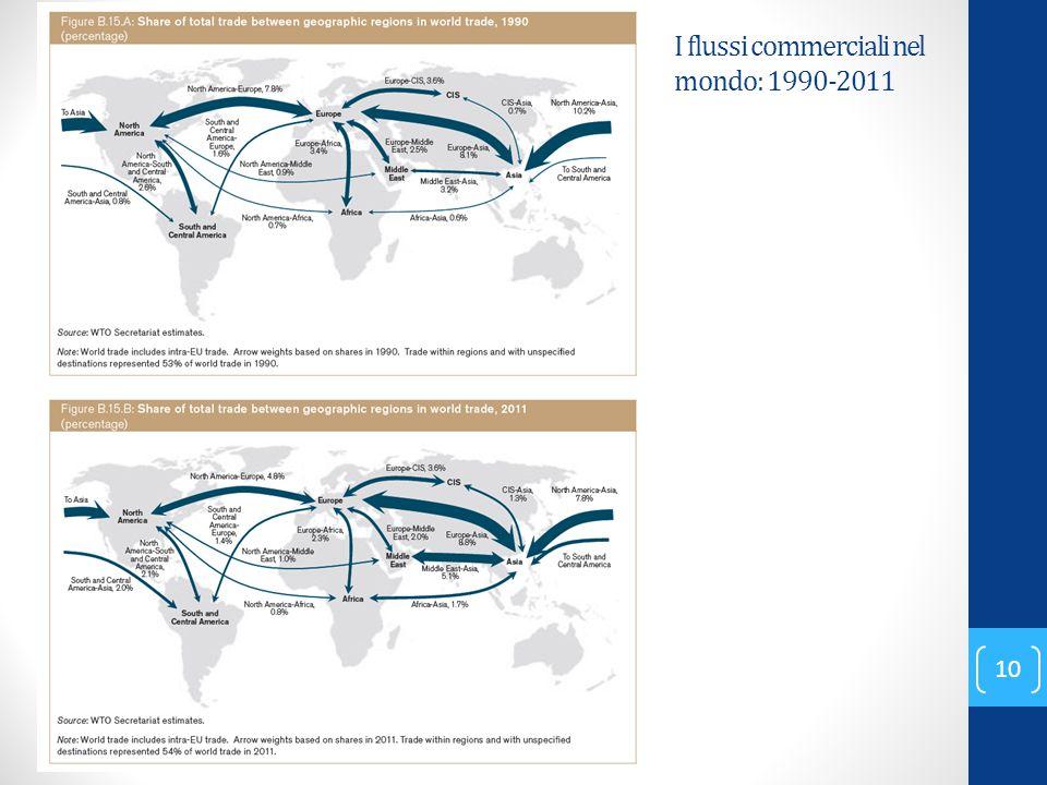I flussi commerciali nel mondo: 1990-2011
