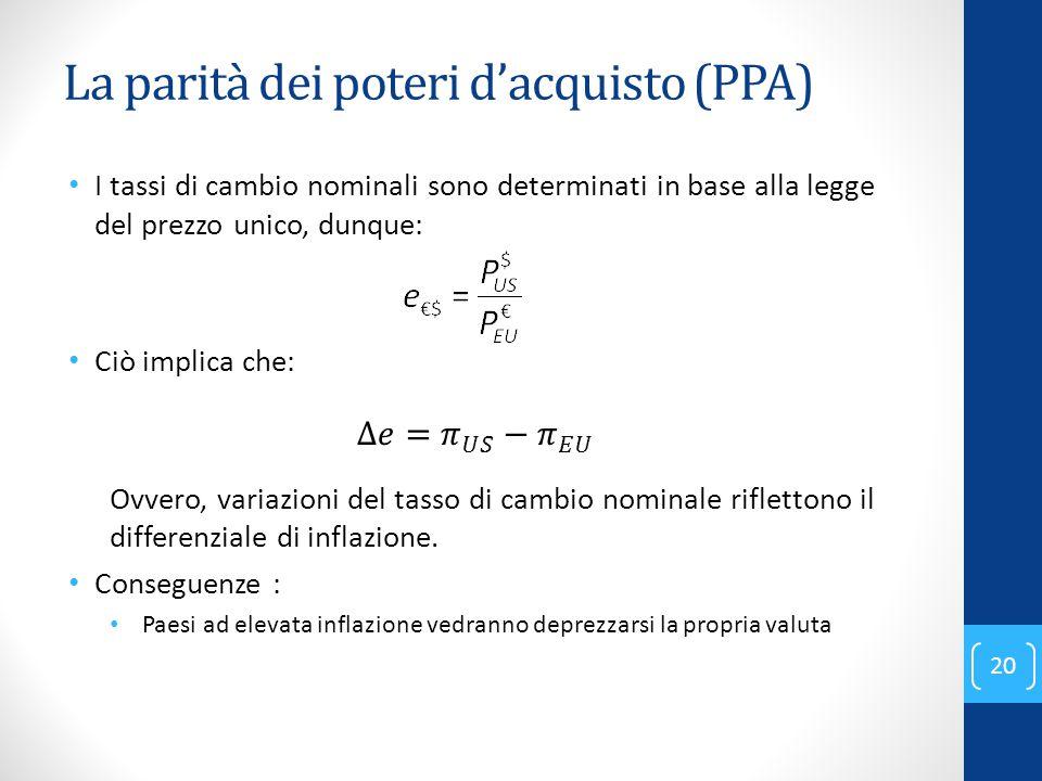 La parità dei poteri d'acquisto (PPA)