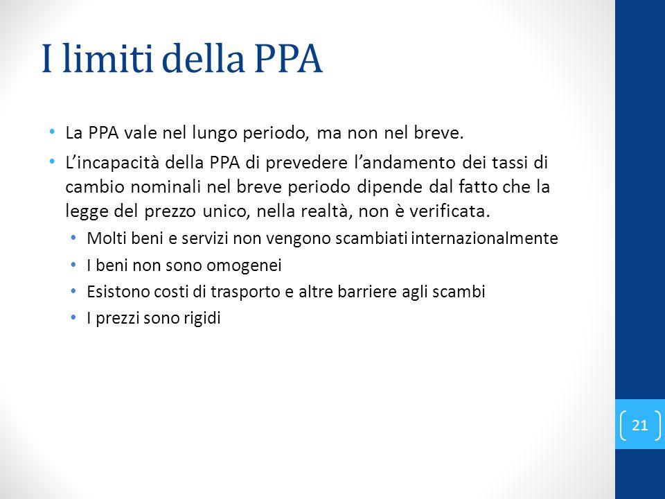 I limiti della PPA La PPA vale nel lungo periodo, ma non nel breve.
