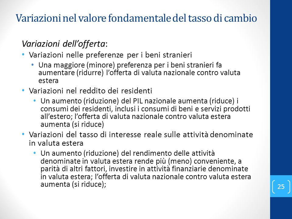 Variazioni nel valore fondamentale del tasso di cambio