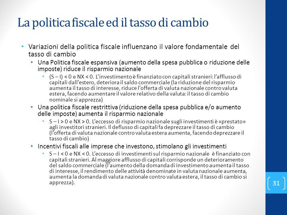 La politica fiscale ed il tasso di cambio