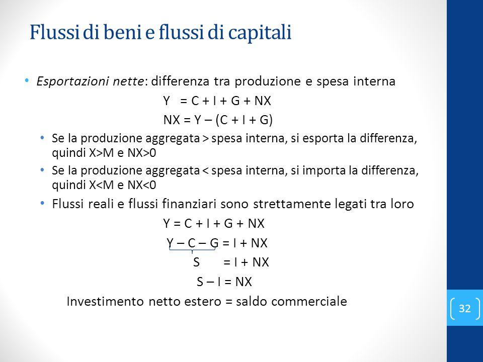 Flussi di beni e flussi di capitali