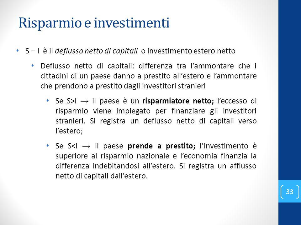 Risparmio e investimenti