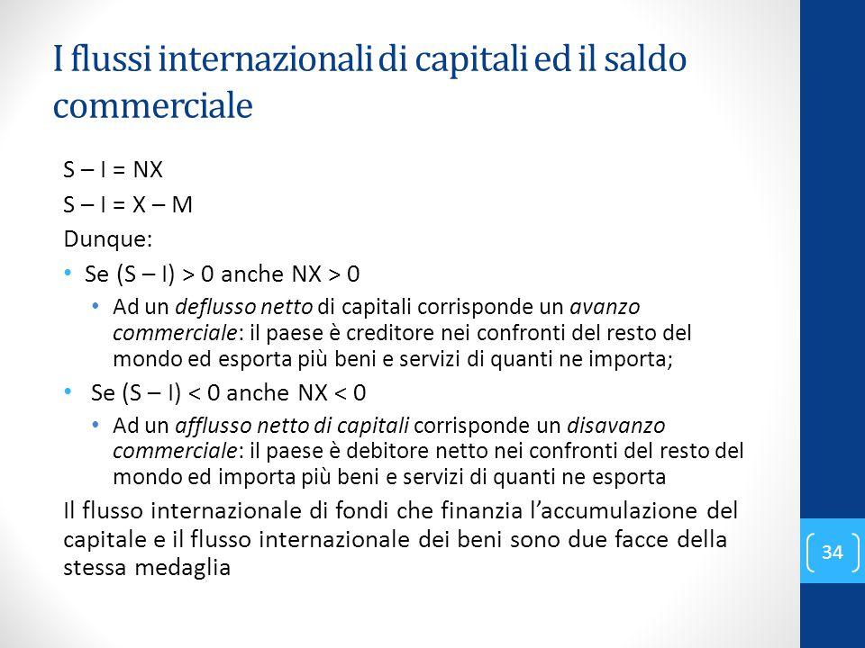 I flussi internazionali di capitali ed il saldo commerciale