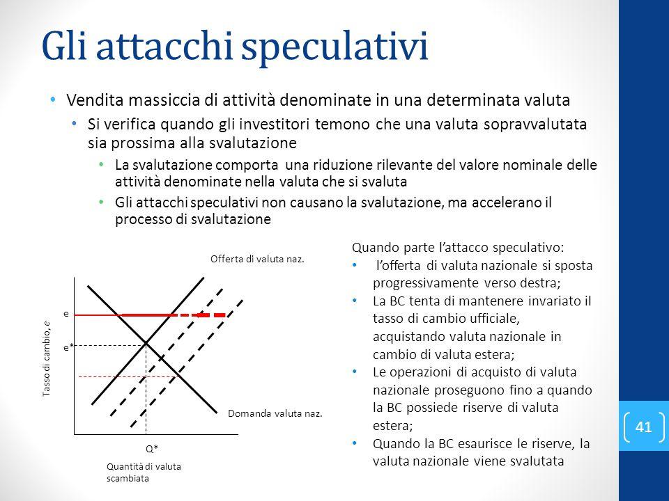 Gli attacchi speculativi