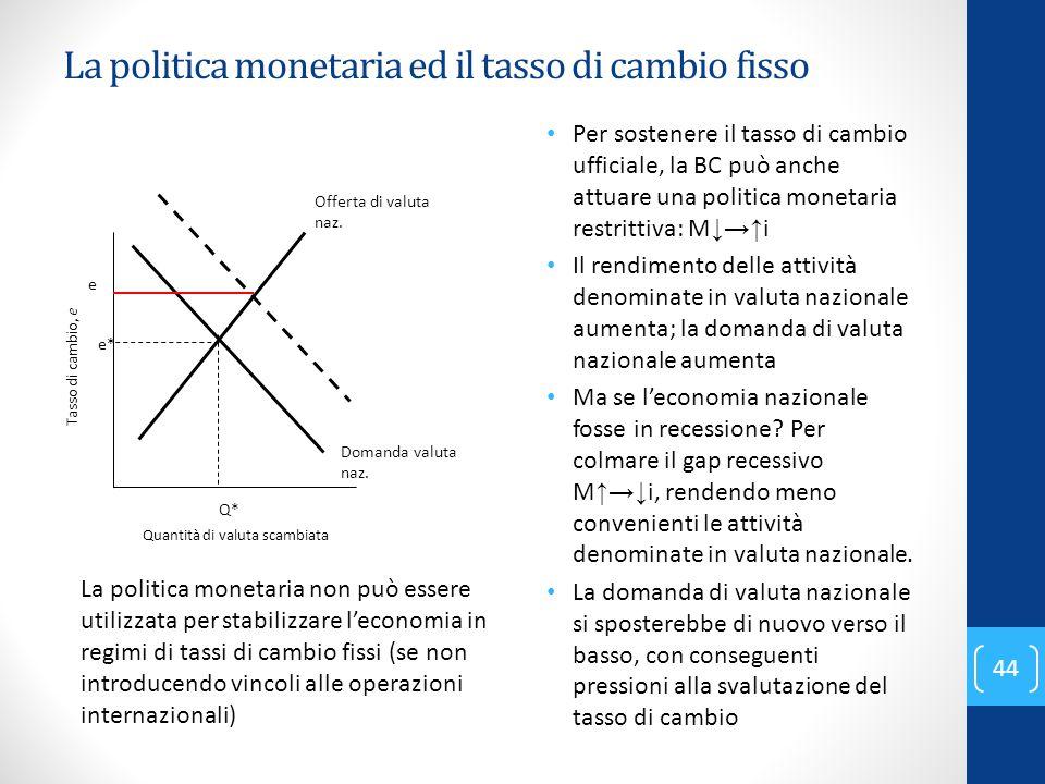 La politica monetaria ed il tasso di cambio fisso
