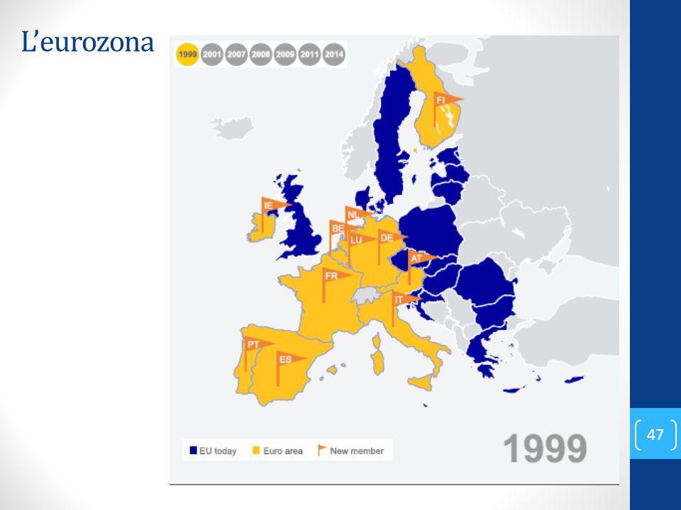 L'eurozona