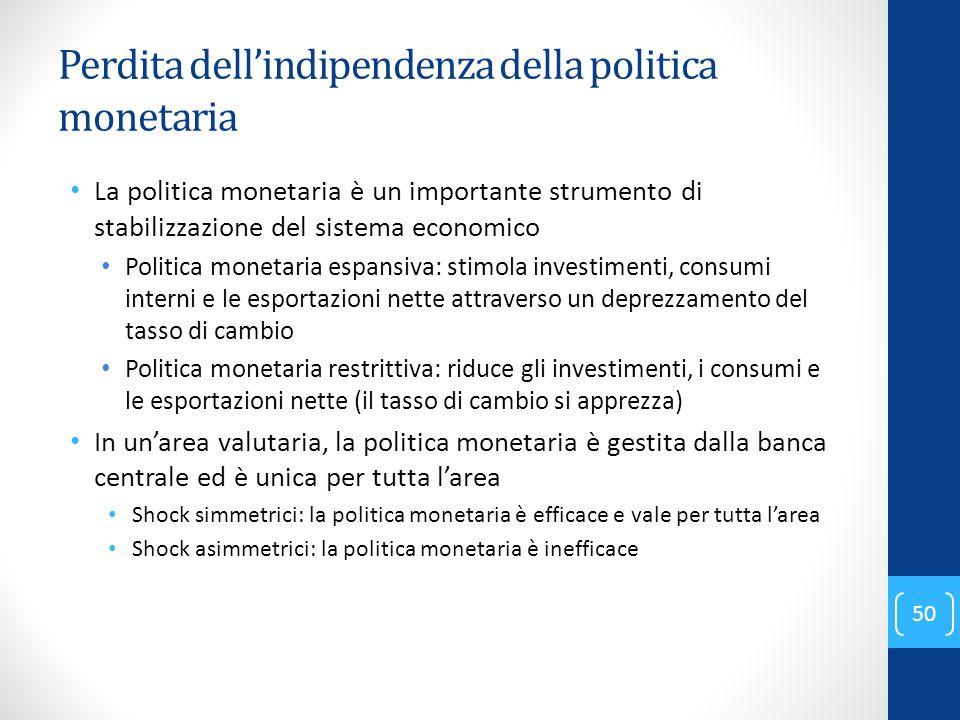 Perdita dell'indipendenza della politica monetaria