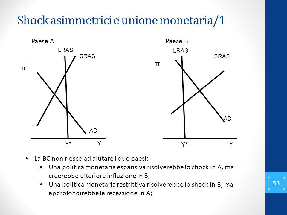 Shock asimmetrici e unione monetaria/1